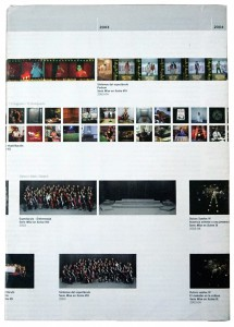 Panorama doméstico. Serie Mise en Scène X